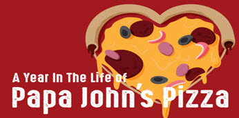 A Year In The Life Of Papa John's Pizza